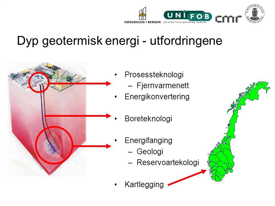 Dyp geotermisk energi - utfordringene