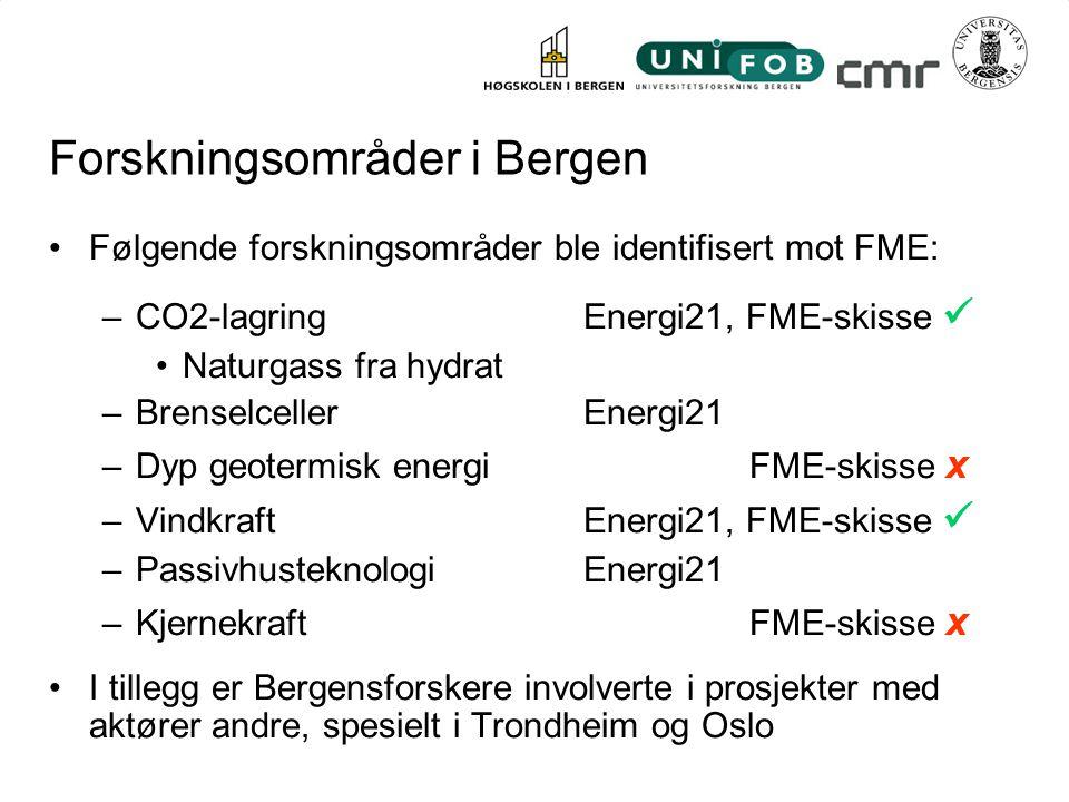Forskningsområder i Bergen