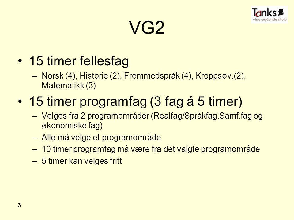VG2 15 timer fellesfag 15 timer programfag (3 fag á 5 timer)