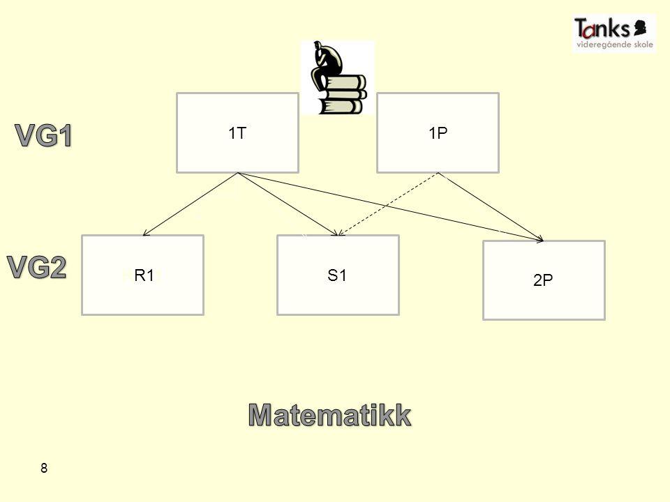 1T 1P VG1 RR11 S1 2P VG2 Matematikk 8