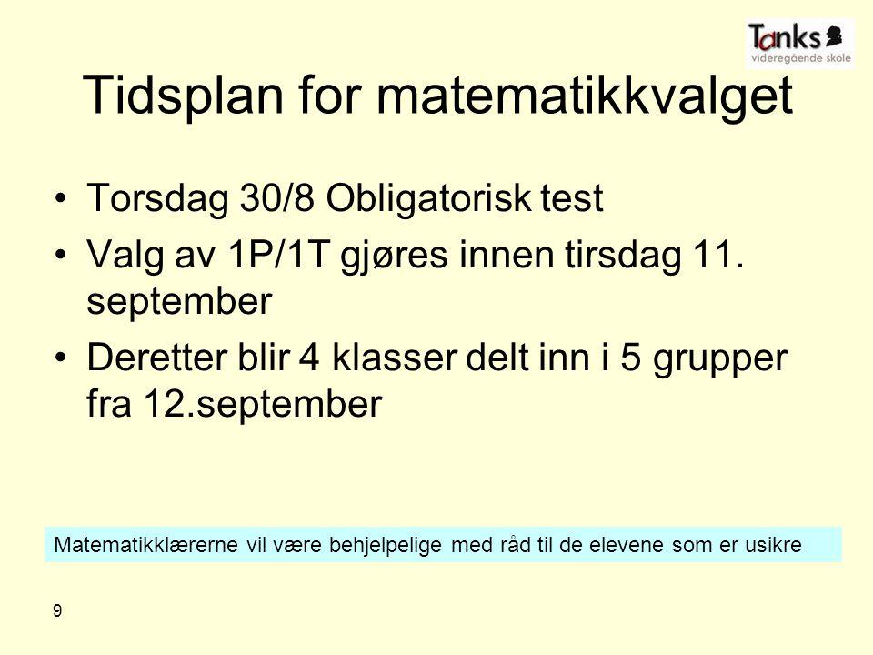 Tidsplan for matematikkvalget