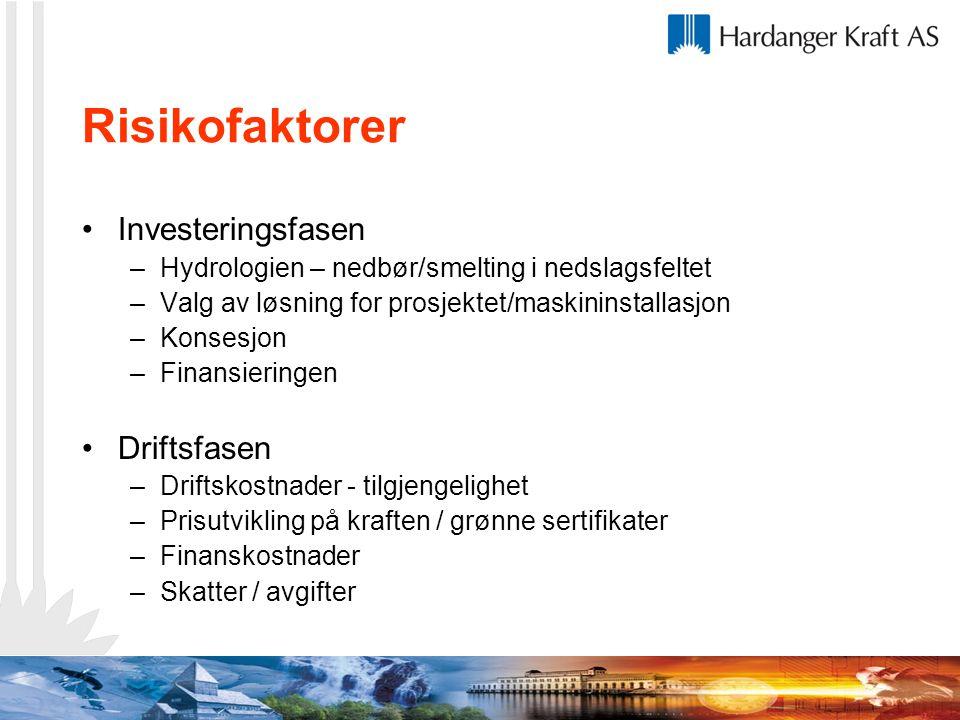 Risikofaktorer Investeringsfasen Driftsfasen
