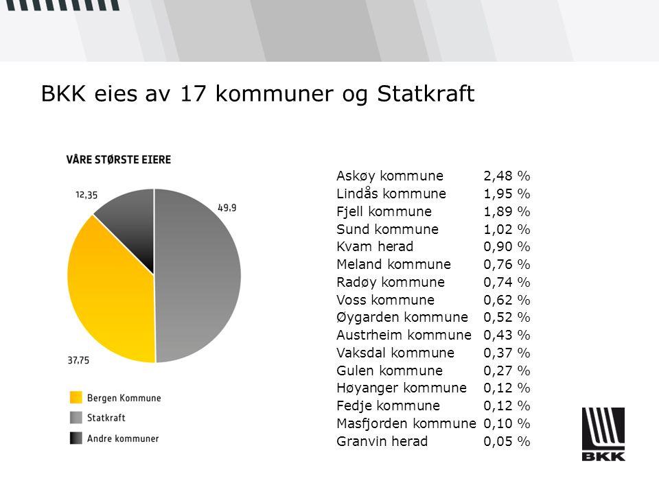 BKK eies av 17 kommuner og Statkraft