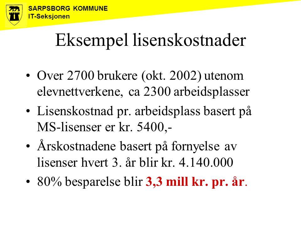 Eksempel lisenskostnader