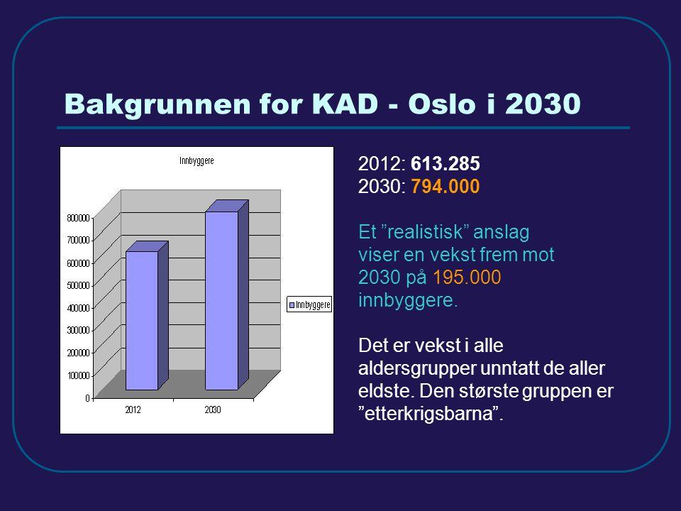 Bakgrunnen for KAD - Oslo i 2030