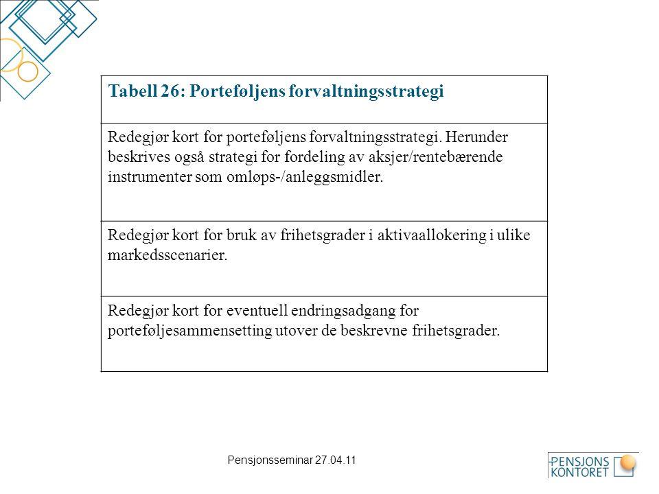 Tabell 26: Porteføljens forvaltningsstrategi