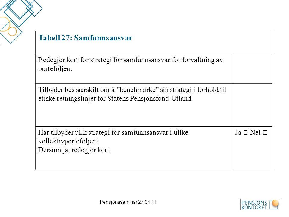 Tabell 27: Samfunnsansvar