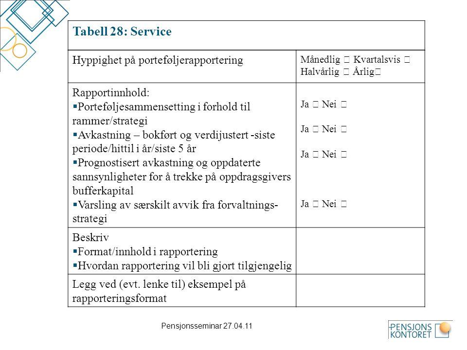 Tabell 28: Service Hyppighet på porteføljerapportering Rapportinnhold: