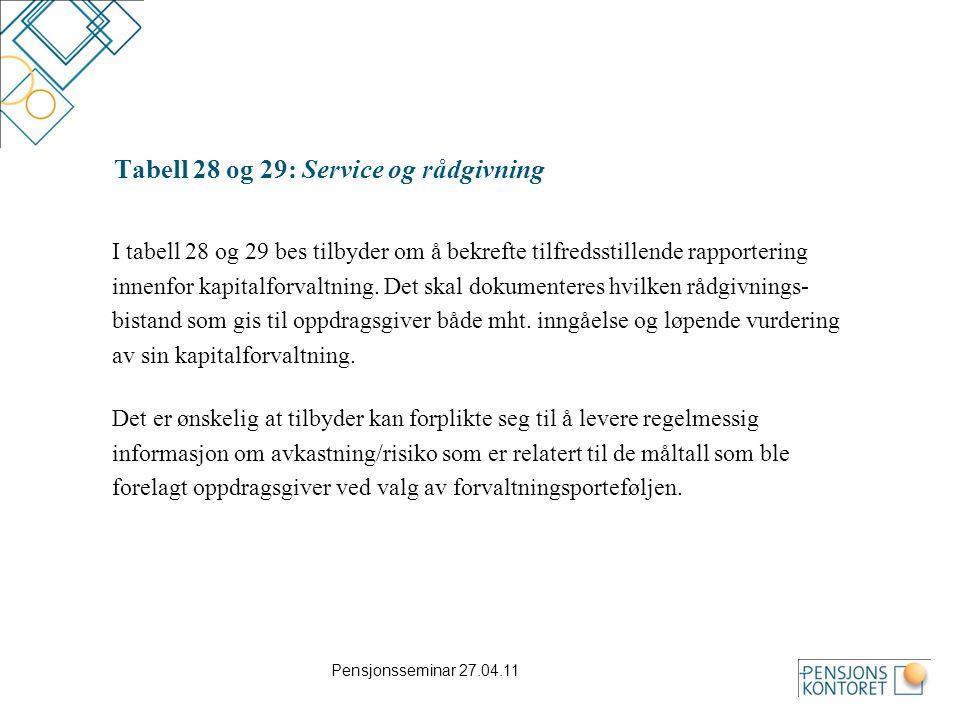 Tabell 28 og 29: Service og rådgivning