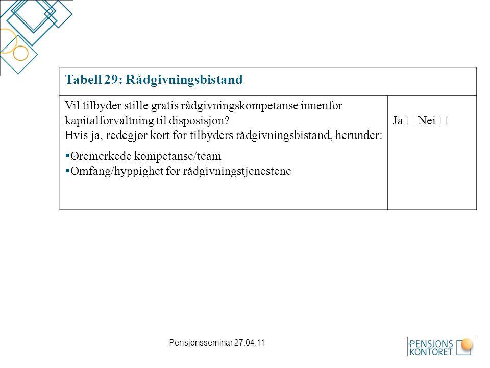 Tabell 29: Rådgivningsbistand