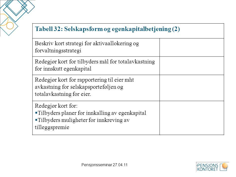 Tabell 32: Selskapsform og egenkapitalbetjening (2)