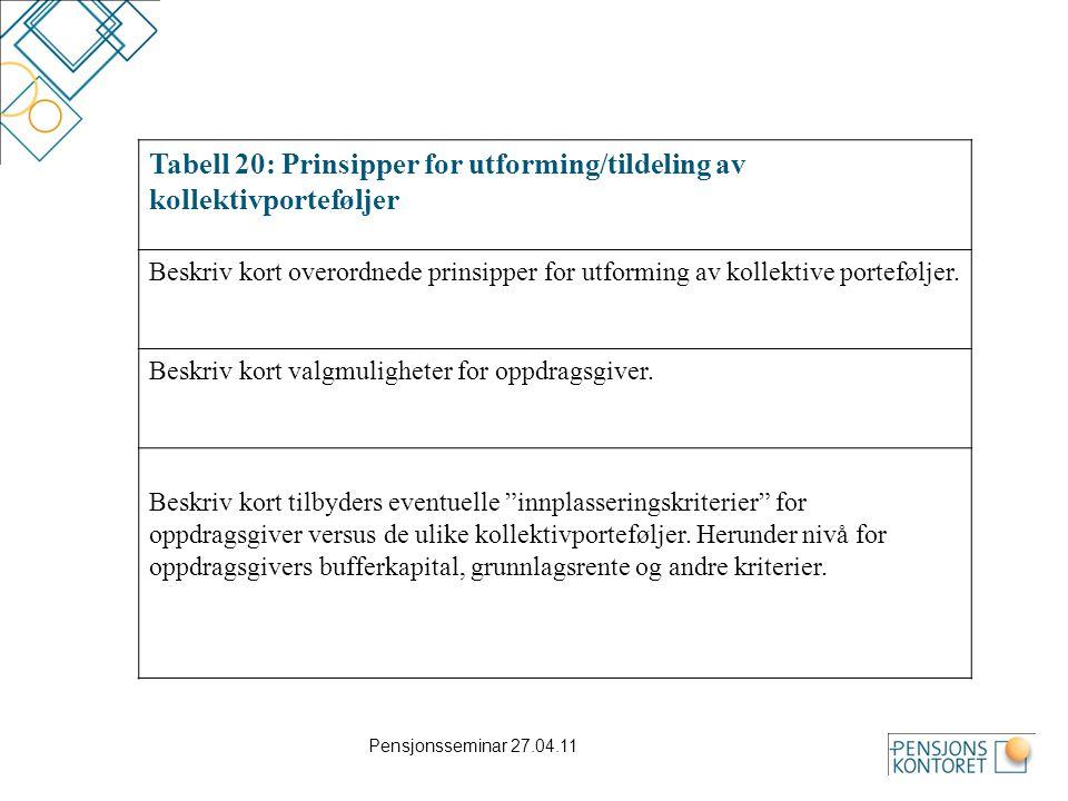 Tabell 20: Prinsipper for utforming/tildeling av kollektivporteføljer