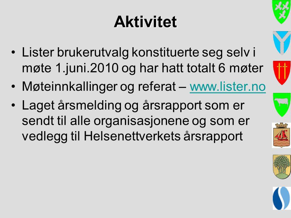 Aktivitet Lister brukerutvalg konstituerte seg selv i møte 1.juni.2010 og har hatt totalt 6 møter. Møteinnkallinger og referat – www.lister.no.