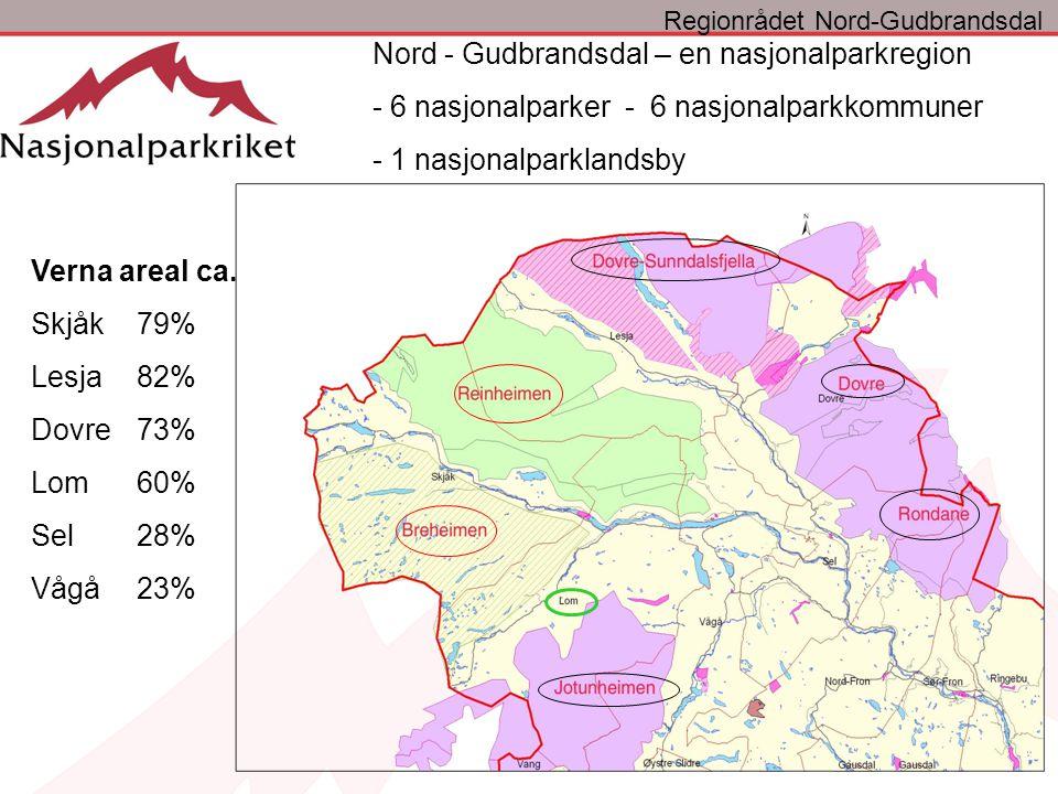 Nord - Gudbrandsdal – en nasjonalparkregion