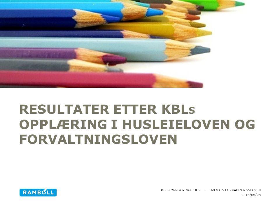 Resultater etter KBLs opplæring i husleieloven og forvaltningsloven