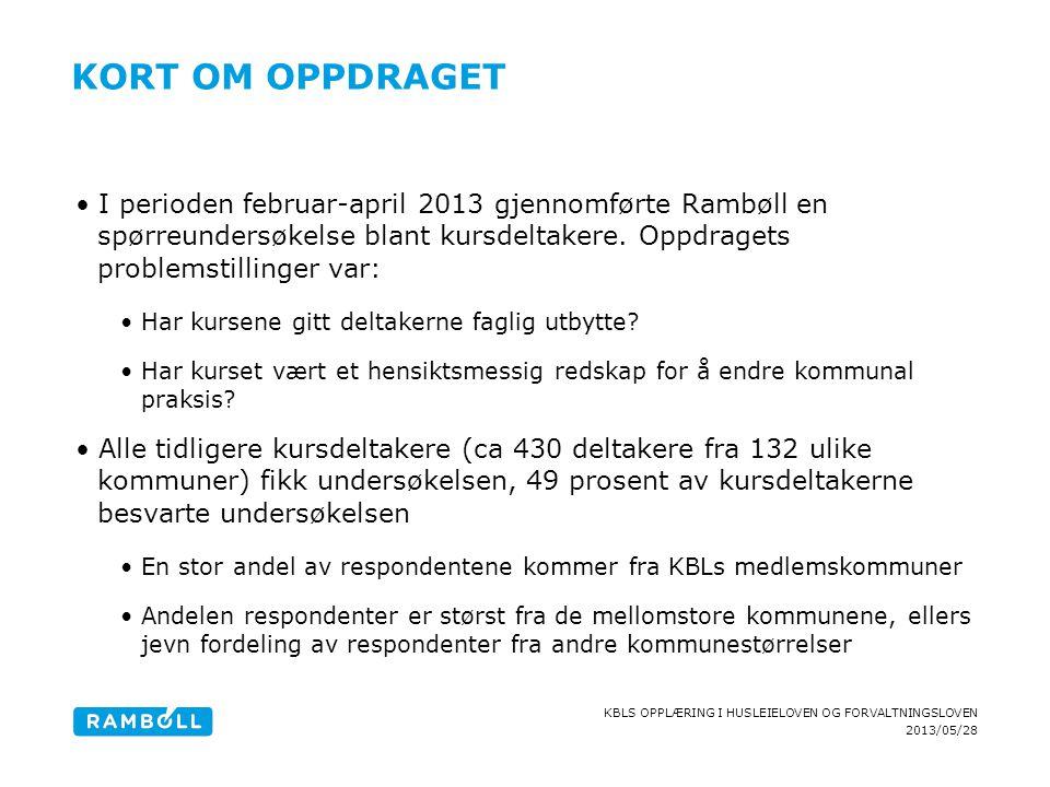 kort om oppdraget I perioden februar-april 2013 gjennomførte Rambøll en spørreundersøkelse blant kursdeltakere. Oppdragets problemstillinger var: