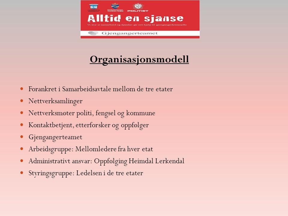 Organisasjonsmodell Forankret i Samarbeidsavtale mellom de tre etater