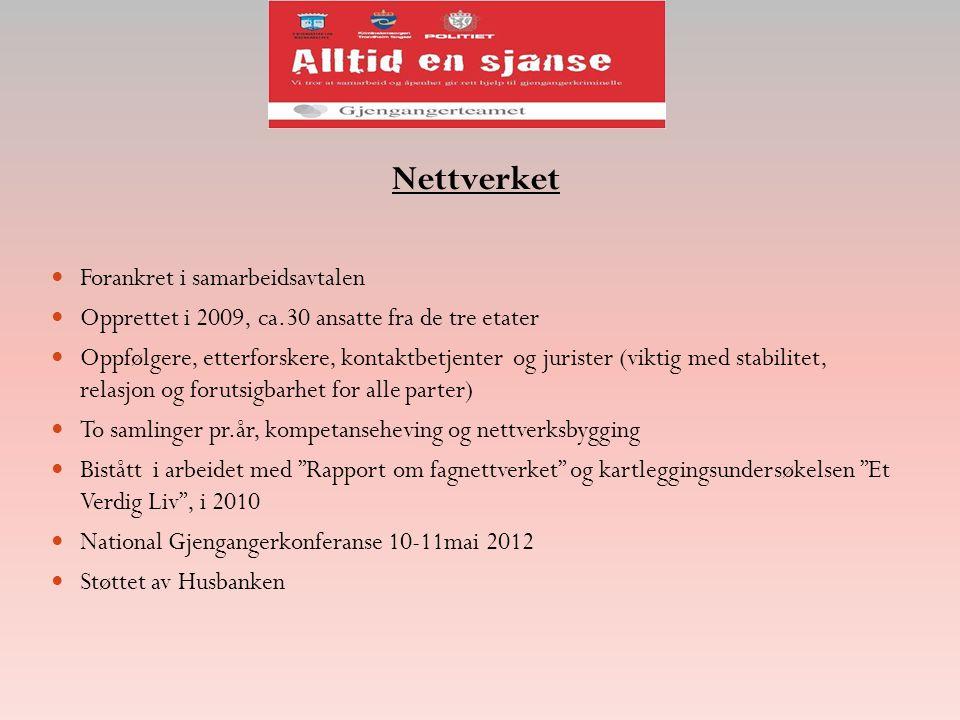 Nettverket Forankret i samarbeidsavtalen