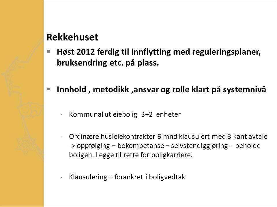 Rekkehuset Høst 2012 ferdig til innflytting med reguleringsplaner, bruksendring etc. på plass.