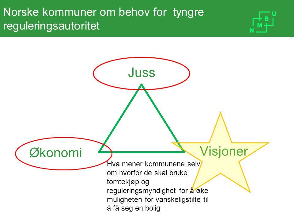 Norske kommuner om behov for tyngre reguleringsautoritet