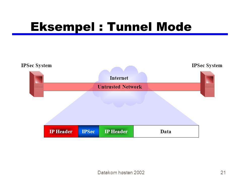 Eksempel : Tunnel Mode IPSec System IPSec System Internet