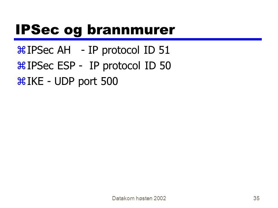 IPSec og brannmurer IPSec AH - IP protocol ID 51