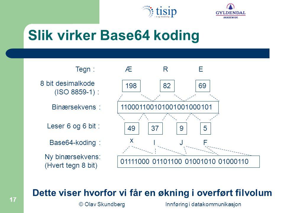 Slik virker Base64 koding