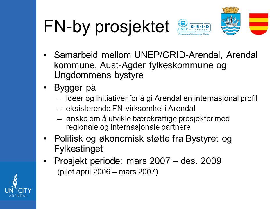 FN-by prosjektet Samarbeid mellom UNEP/GRID-Arendal, Arendal kommune, Aust-Agder fylkeskommune og Ungdommens bystyre.