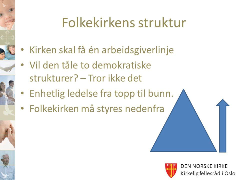 Folkekirkens struktur