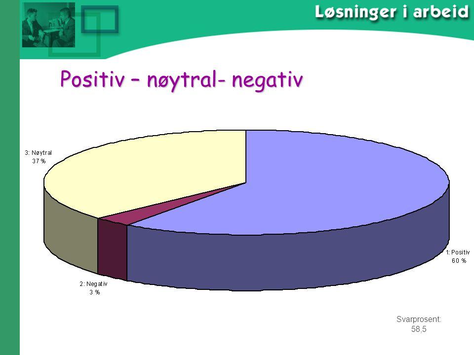 Positiv – nøytral- negativ