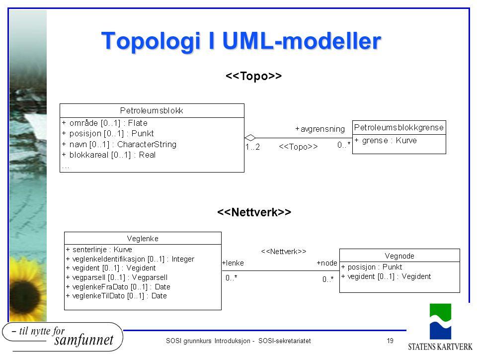Topologi I UML-modeller