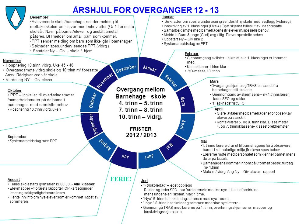 ÅRSHJUL FOR OVERGANGER 12 - 13