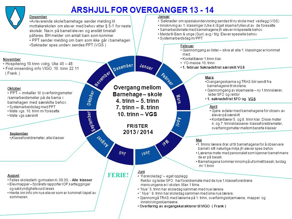 ÅRSHJUL FOR OVERGANGER 13 - 14