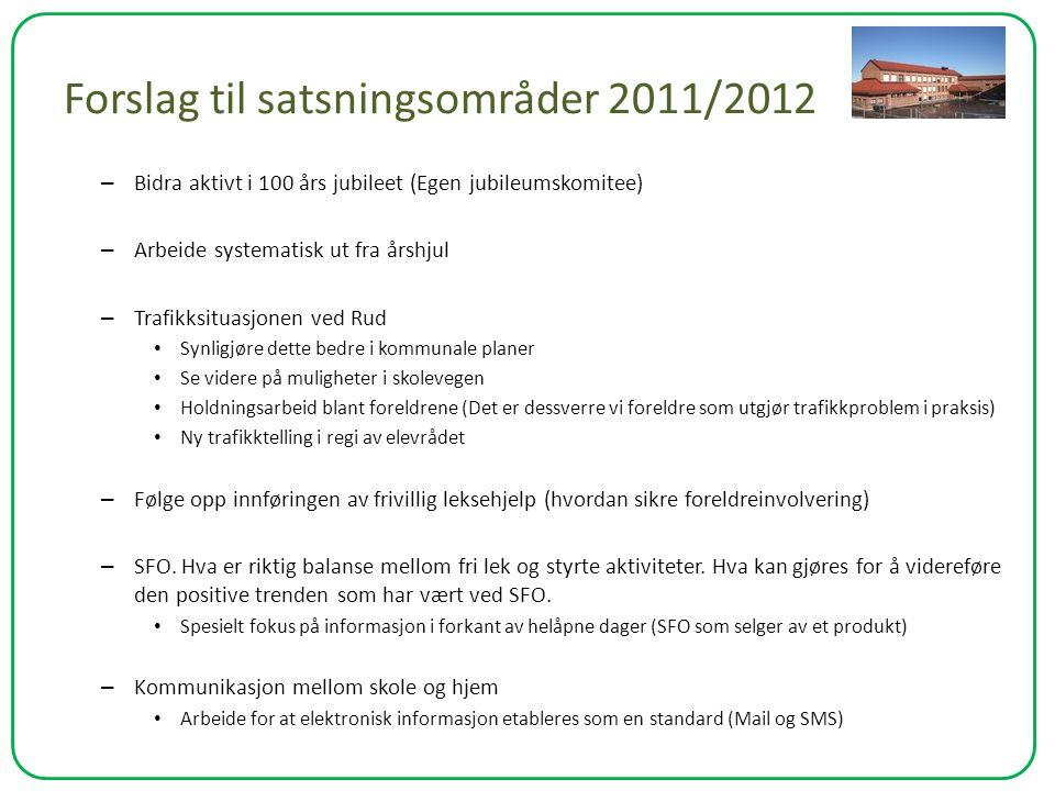 Forslag til satsningsområder 2011/2012