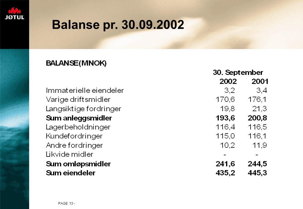 Balanse pr. 30.09.2002 PAGE 13 -