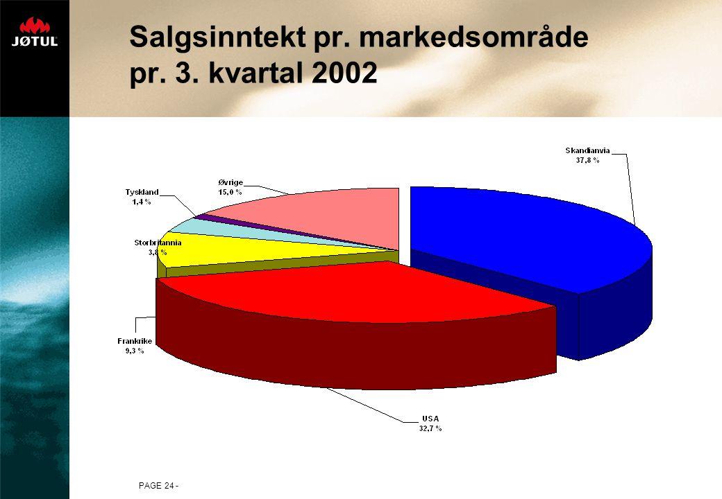Salgsinntekt pr. markedsområde pr. 3. kvartal 2002