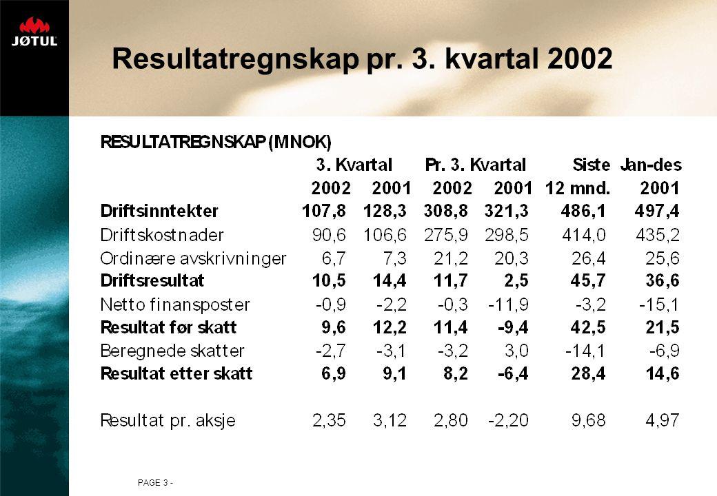 Resultatregnskap pr. 3. kvartal 2002