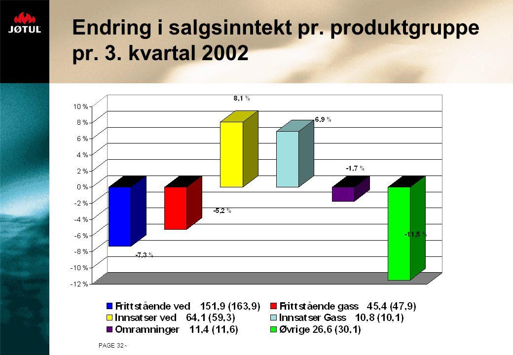 Endring i salgsinntekt pr. produktgruppe pr. 3. kvartal 2002