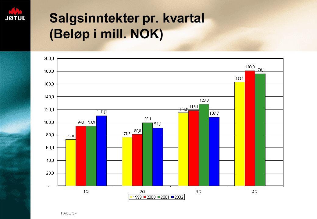 Salgsinntekter pr. kvartal (Beløp i mill. NOK)