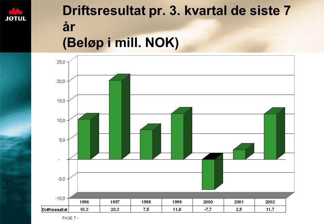 Driftsresultat pr. 3. kvartal de siste 7 år (Beløp i mill. NOK)