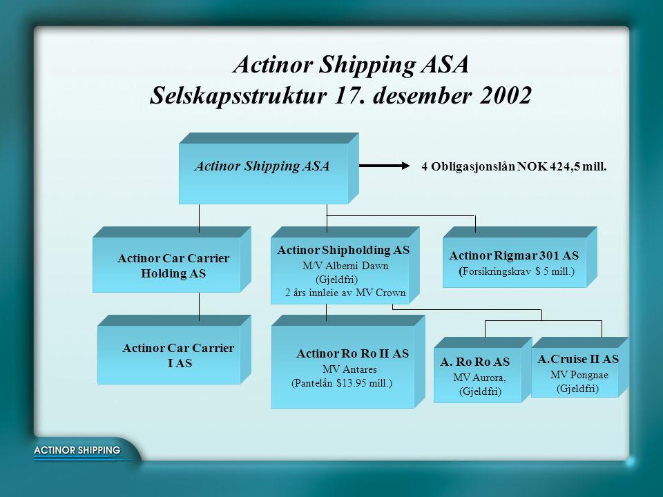 Selskapsstruktur 17. desember 2002
