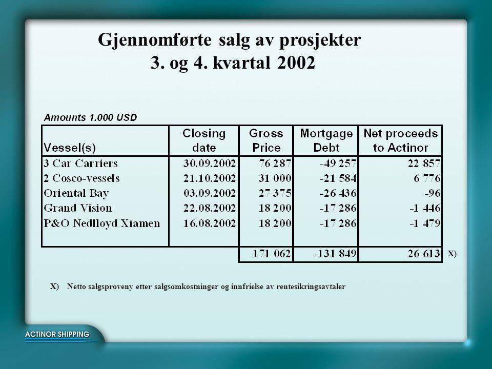 Gjennomførte salg av prosjekter 3. og 4. kvartal 2002