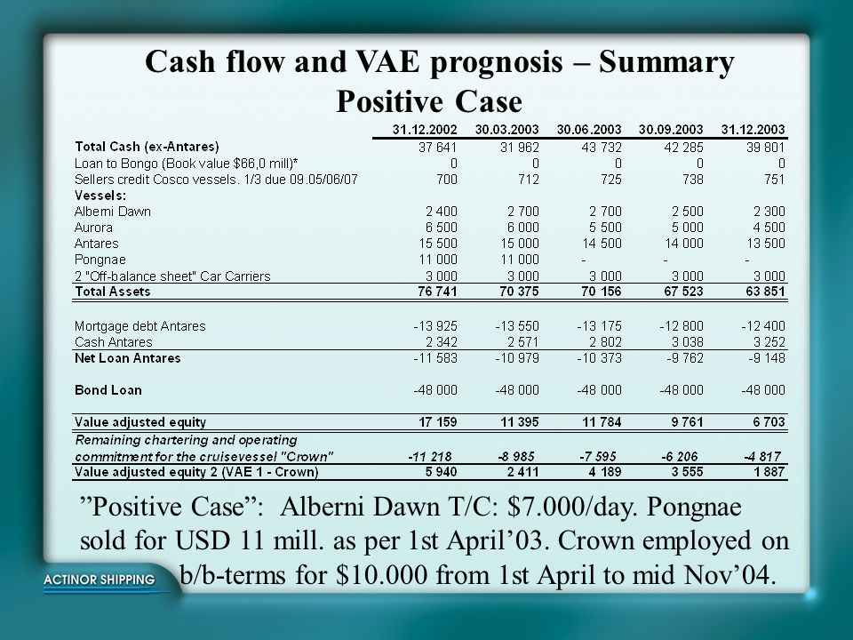 Cash flow and VAE prognosis – Summary Positive Case