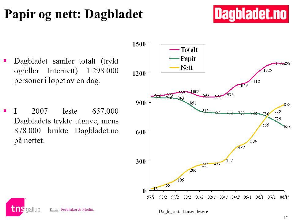 Papir og nett: Dagbladet