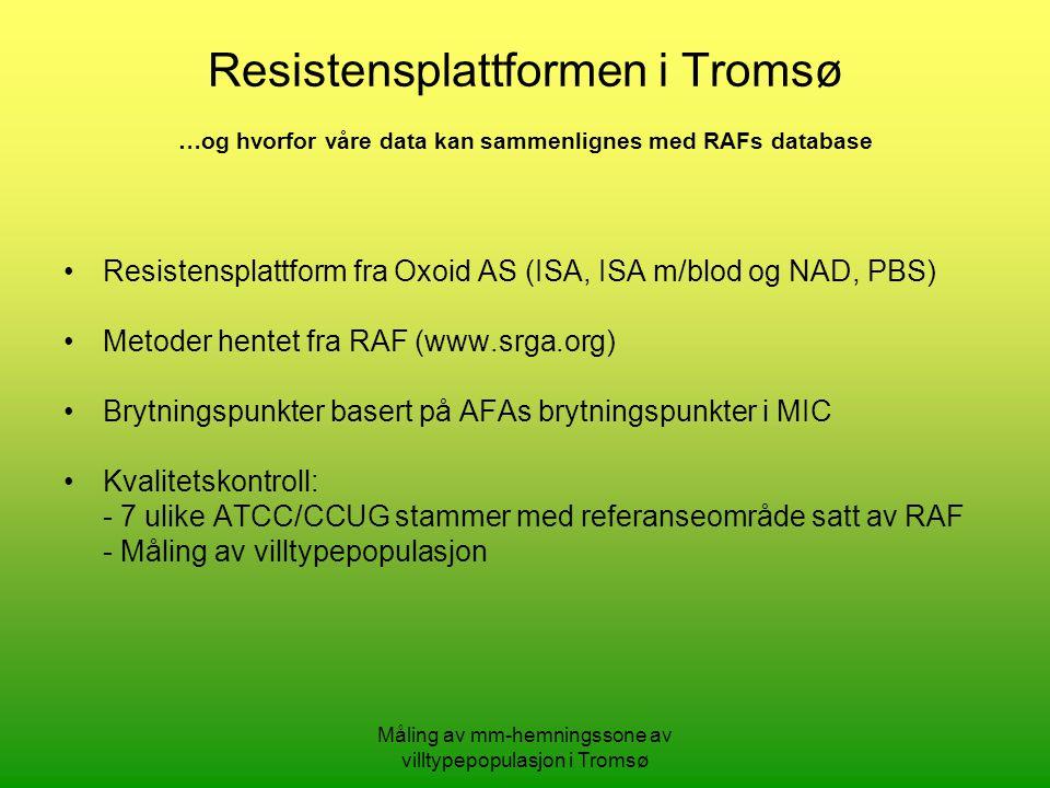 Måling av mm-hemningssone av villtypepopulasjon i Tromsø