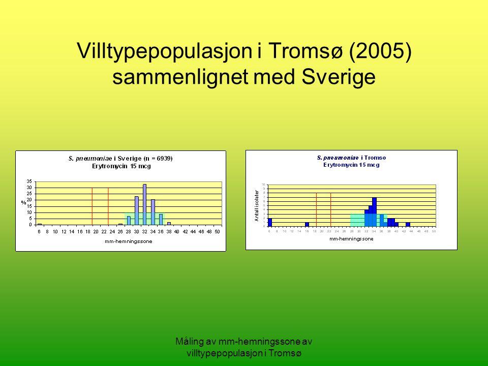Villtypepopulasjon i Tromsø (2005) sammenlignet med Sverige