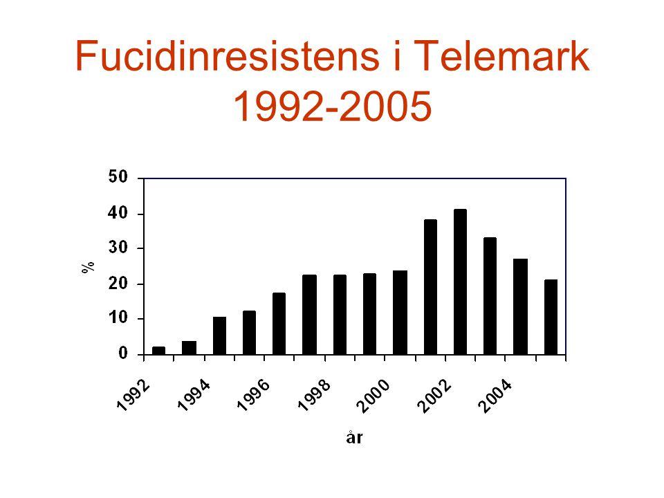 Fucidinresistens i Telemark 1992-2005