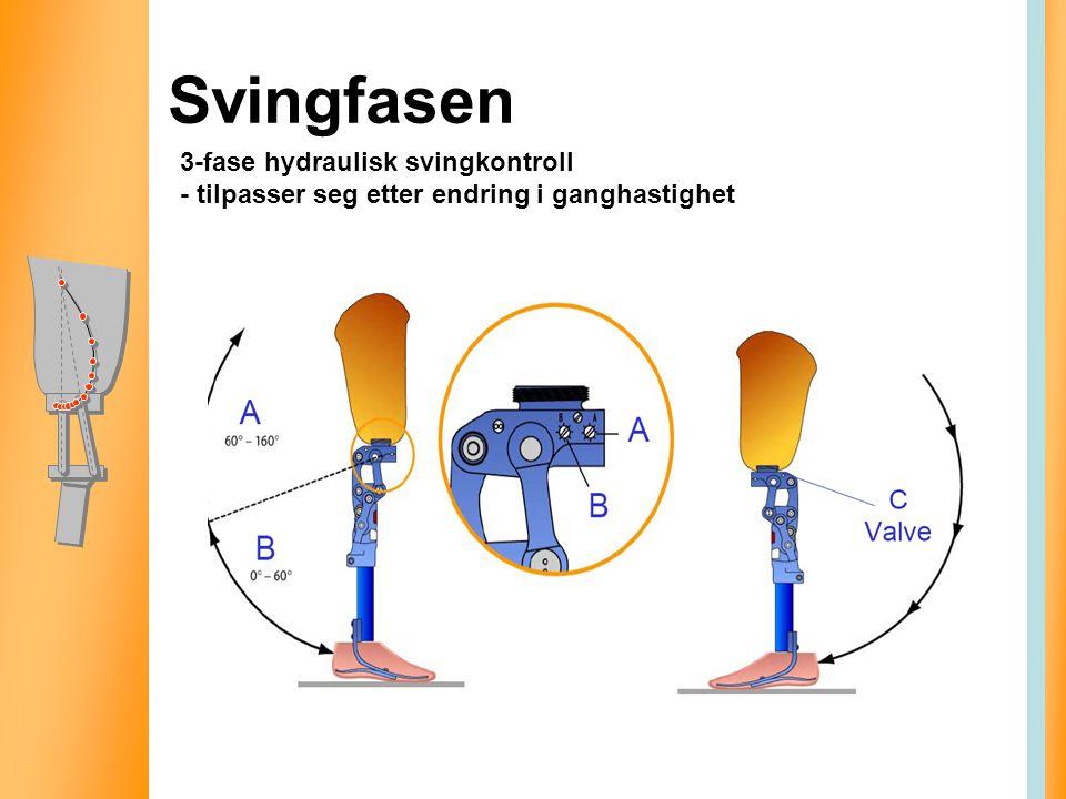 Svingfasen 3-fase hydraulisk svingkontroll - tilpasser seg etter endring i ganghastighet