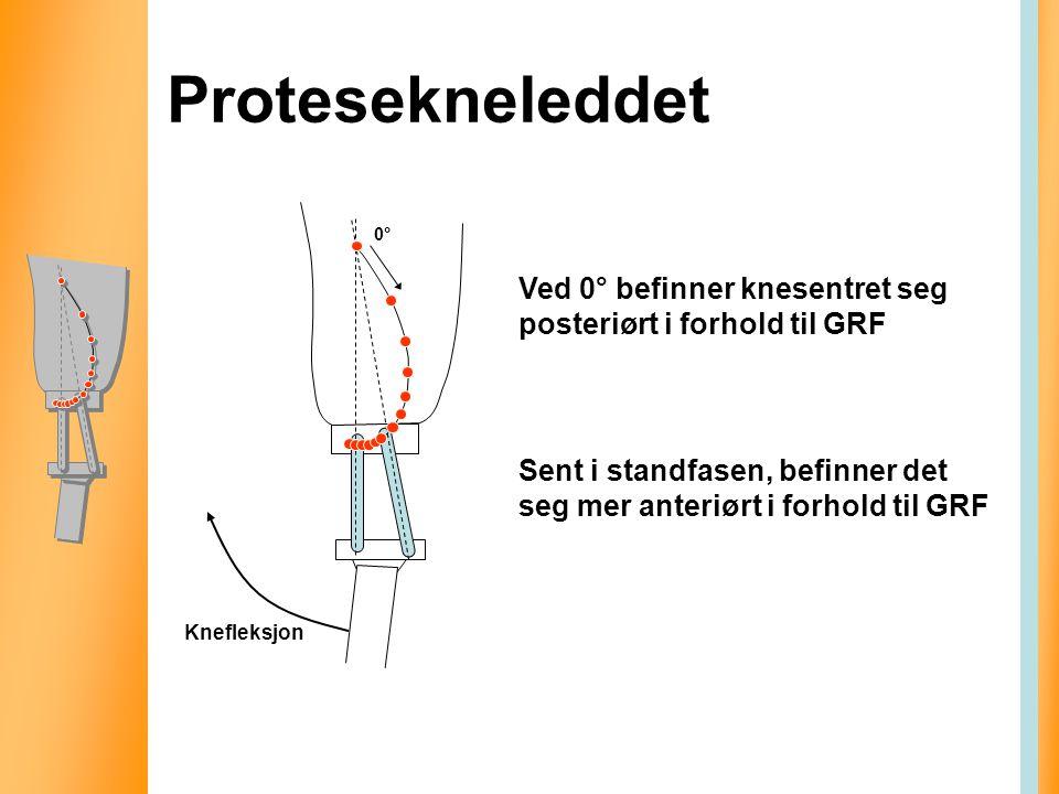 Protesekneleddet 0° Ved 0° befinner knesentret seg posteriørt i forhold til GRF.