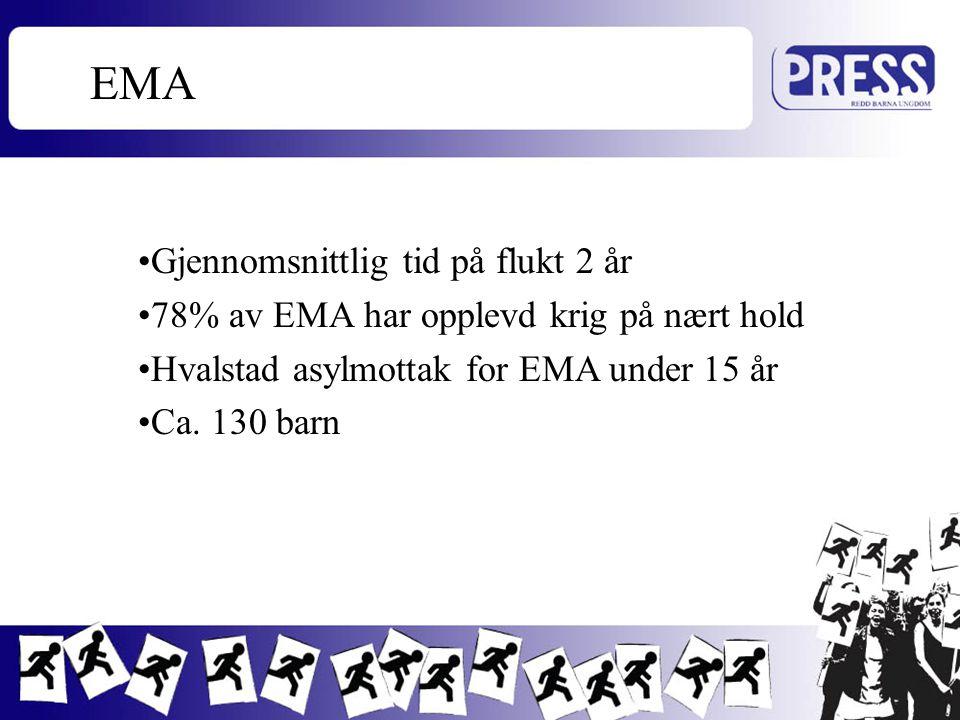 EMA EMA Gjennomsnittlig tid på flukt 2 år